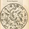 Hemisphaerivm australe Zodiaci. Ex mente Aegyptiorum.