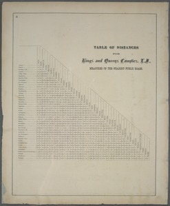 Table of distances for Kings and George Counties, L.I., measured on the nearest public roads.