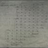 Richmond Borough: Index to Litho Sheets.