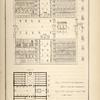 Fig. 1. Elevation of an Egyptian house, from the sculptures; Fig. 2. The supposed ground plan of the same.