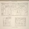 Palais de Karnac. 1-3. Bas-reliefs du Thoutmoseium.