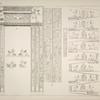 Auf dieser Tafel gehört a und ß noch dem Thutmosistempel an, y giebt die Darstellungen und Inschriften in den Luftlöchern der auf des Dach führenden Treppe im Tempel von Dendera.