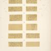 Abydos. Temple de Séti. Les six Salles voûtées.