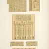 Abydos. Temple de Séti. Travée du roi. Salle K.