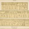 Abydos. Temple de Ramses. Cour A. Côté gauche en entrant.