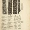 Hieroglyphicis.