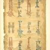 """Toia list s""""d""""rzha zaglavni ukraseni bukvi - initsiialki, izvadeni iz dva rukopisa, koito se namirat v sinodalnata biblioteka v Sofia, a imenno, iz rukopis No. 86, Vol. 2, pl. 9"""