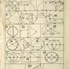 Lib. 3 Cap. 4 Lam. 4. [Diagrmas of flat geometric shapes.]