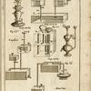 [Complex systems of vessels, tubes, and spigots.]