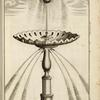 [Fountain with multiple spouts and ball that floats on central spout.]