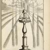 [Fountain with multi-directional spouts on several levels.]