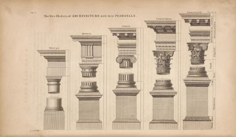 This is What G. L Smith and The five orders of architecture with their pedestals Looked Like  in 1756