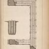 Method of plank and pileing to foundation of houses. [sic]