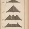 [Truss roofs.]