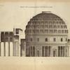 Profil sur la longueur du Panthéon, à Rome.