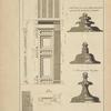 De la porte du Panthéon à Rome; profil face [...]