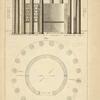 Du temple de Vesta à Rome; profil et élévation de ce quit reste; plan.