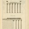 Du temple d'Antonin et de Faustine à Rome; élévation de la face; élévation du flanc.