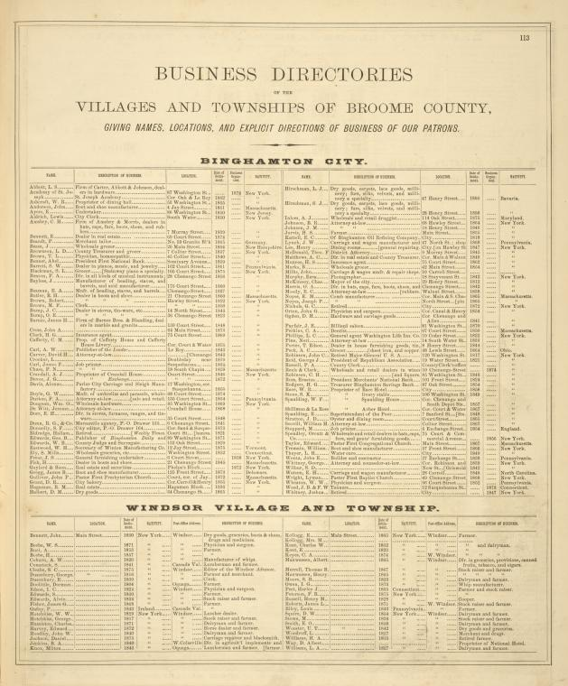 Business Directories of the Villages and Townships of Broome County, giving names, locations, and explicit directions of business of our patrons. [113]
