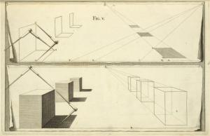 Plans of squares, with their elevations.
