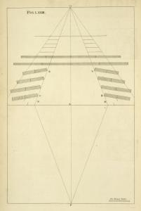 Another plan of a theater, with the method of finding the point of sight therein.