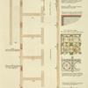Fabrica anticha, scoperta l'anno 1668 nelle ruine della casa di Tito, dalla porte occidentale del Colosseo...