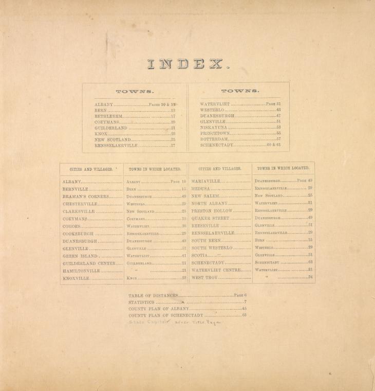 Index.