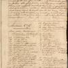 Octr. 8, 1771 [Invoice for ironware, hardware, etc.]