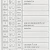 MET Opera Lightboard cue sheets