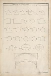 Éléments de géométrie. Des surfaces en général.