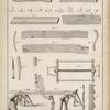 Suite du débit des bois et les outils des scieurs de long.