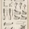 Outils propres au corroyage du bois et la maniere de s'en servir.