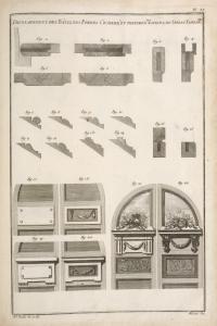 Developement des bâtis, des portes cocheres, et differentes especes, de tables saillantes.