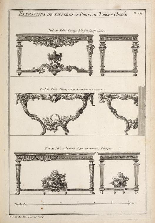 Elévations de differents pieds de tables ornée.