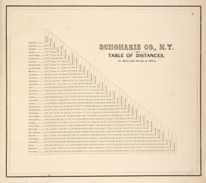 Schoharie Co., N.Y. Table of Distances