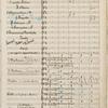 Symphonies, no. 1, D major