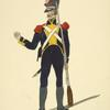 Italy. Kingdom of the Two Sicilies, 1815 [part 5].