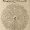 Ichnographia Labyrinthi alterius a Dædalo Architecto ad formam Ægyptiaci in Creta.