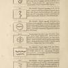 Primaeva literarum Ægyptiarum fabrica ...