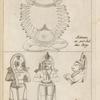 Tab. 17 et 18 b. Rávana; Hanuman.