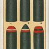 Distinguishing marks on projectiles (1).
