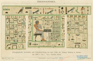 Hieroglyphische Inschriften und Reliefdarstellung aus dem Grabe des Prinzen Rahotep in Medum (um 2800 v. Chr.).
