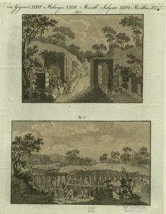 [Views of Pompeii.]