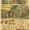 Trajes y objetos domesticos, de culto y de musica de los Hebreos