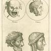 Ancient Roman masks