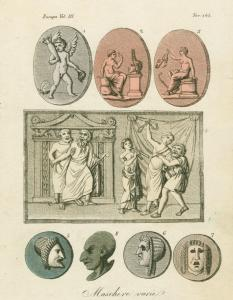 Maschere varie. Digital ID: 1624140. New York Public Library