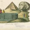 Piramidi, sfinge colossale ec