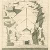 Der Eingang in die grosse Pÿramide