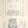 Streli. Barel'ef na tserkvi Sv. Marka v Venetsii. Barel'ef na Dmitrievskom sobore vo Vladimire. Moneta kniazia Tverskago.Panagiia iz Zaraiskago sobora