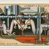 Lubrication system.
